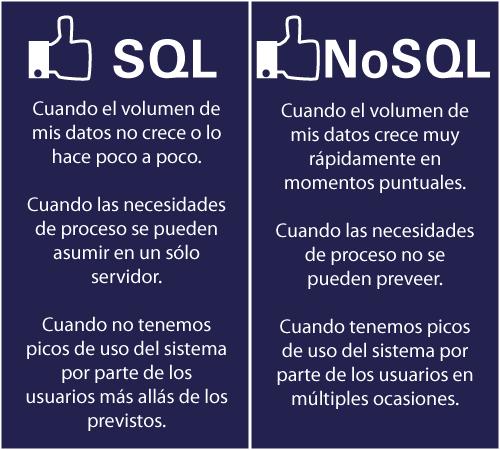 SQLvsNoSQL