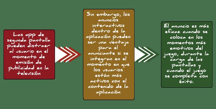 PublicidadBienPuesta